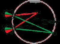 Line drawing of mechanism of binocular vision